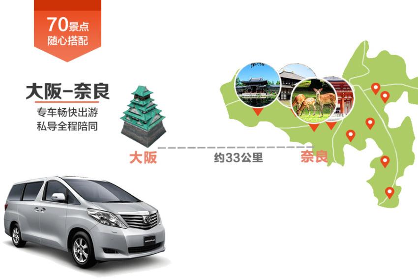 【畅游包车】大阪-奈良往返专车私导服务