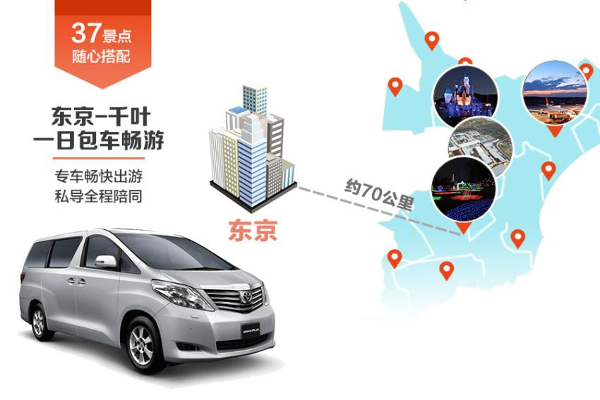 【畅游包车】东京-千叶专车私导服务