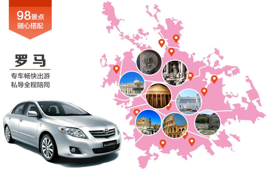 【畅游包车】罗马市区专车私导服务